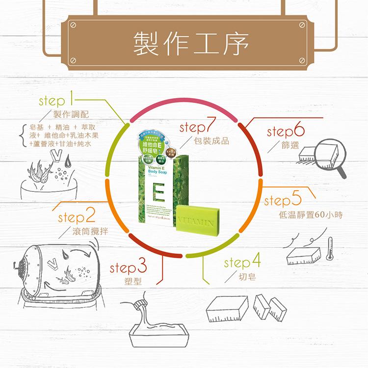 維他命E檸檬香蜂草細緻皂製作工序